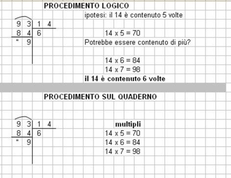 didattica matematica scuola primaria: Divisioni in colonna - classe quarta