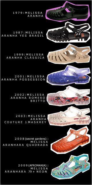 Evolução da queridinha Melissa Aranha em 30 anos de vida!  #melissacombina