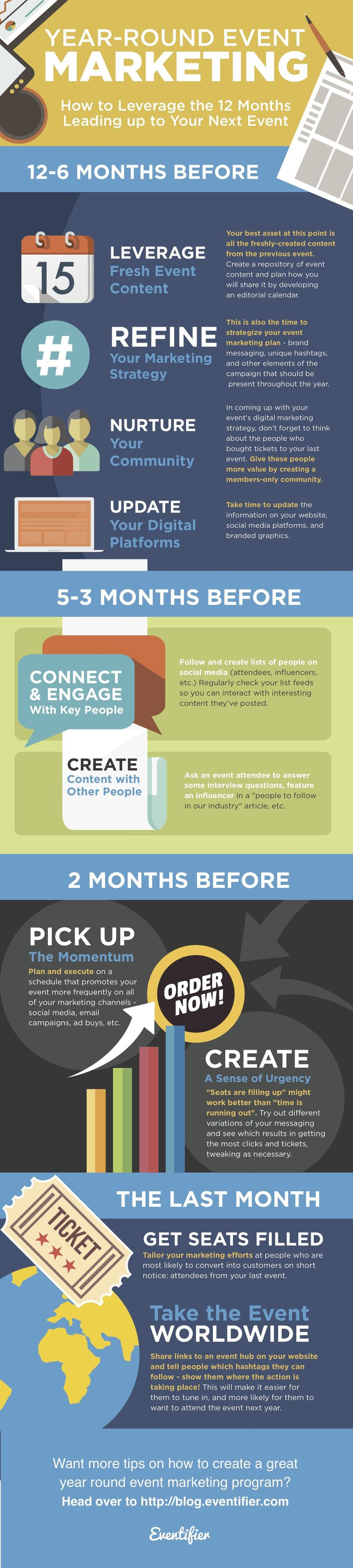 Year-Round Event Marketing #infographic #EventMarketing #Marketing