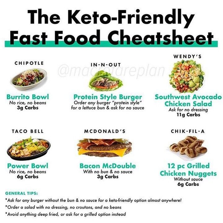 Keto Mentor On Instagram If You D Like To Pick Up A Complete Step By Step Keto Guide Tap The Link Keto Fast Food Keto Friendly Fast Food Keto Diet Food List