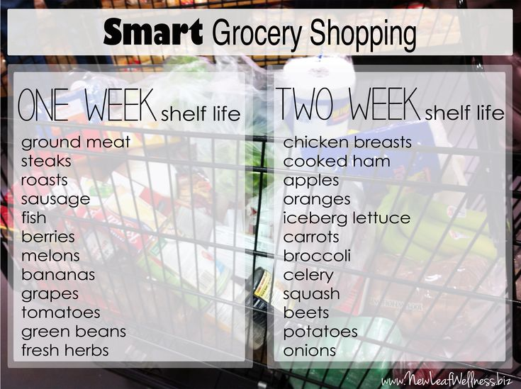 How to meal plan and grocery shop for two weeks at a time. The foods that are good for weeks one and two.
