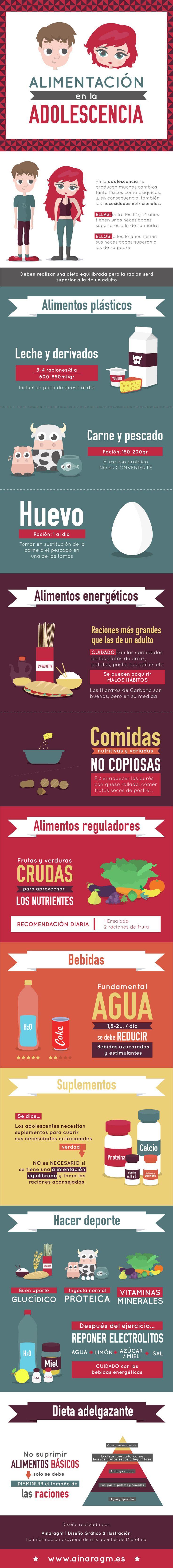 #Infografia sobre la #alimentacion en la #adolescencia