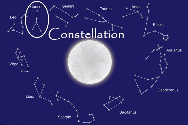 Cancer, quelle est ta constellation ?