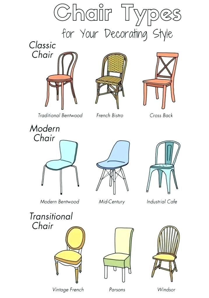 Dining Chair Names Nel 2020 Sala Da Pranzo Mobili Mobili Della Sala Sala Da Pranzo