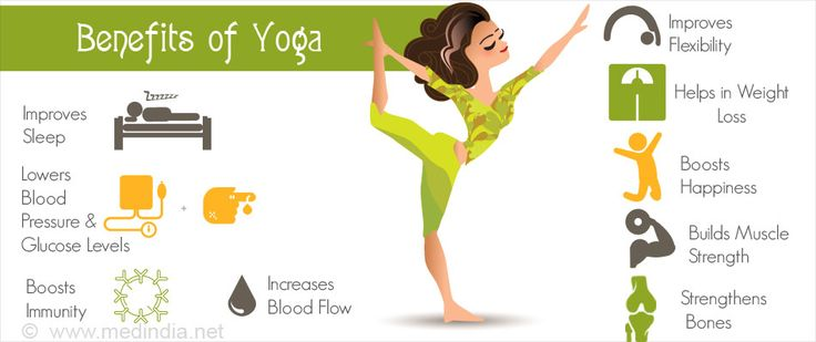 Importance of Doing Yoga / Benefits of Yoga   Medindia