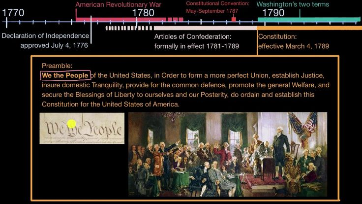 A YouTube video from Khan Academy: Democratic ideals in the preamble of the US Constitution #learn