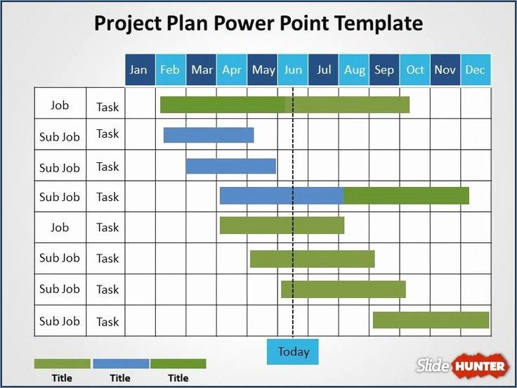 Pert Chart Excel Template Awesome Collection Pert Chart