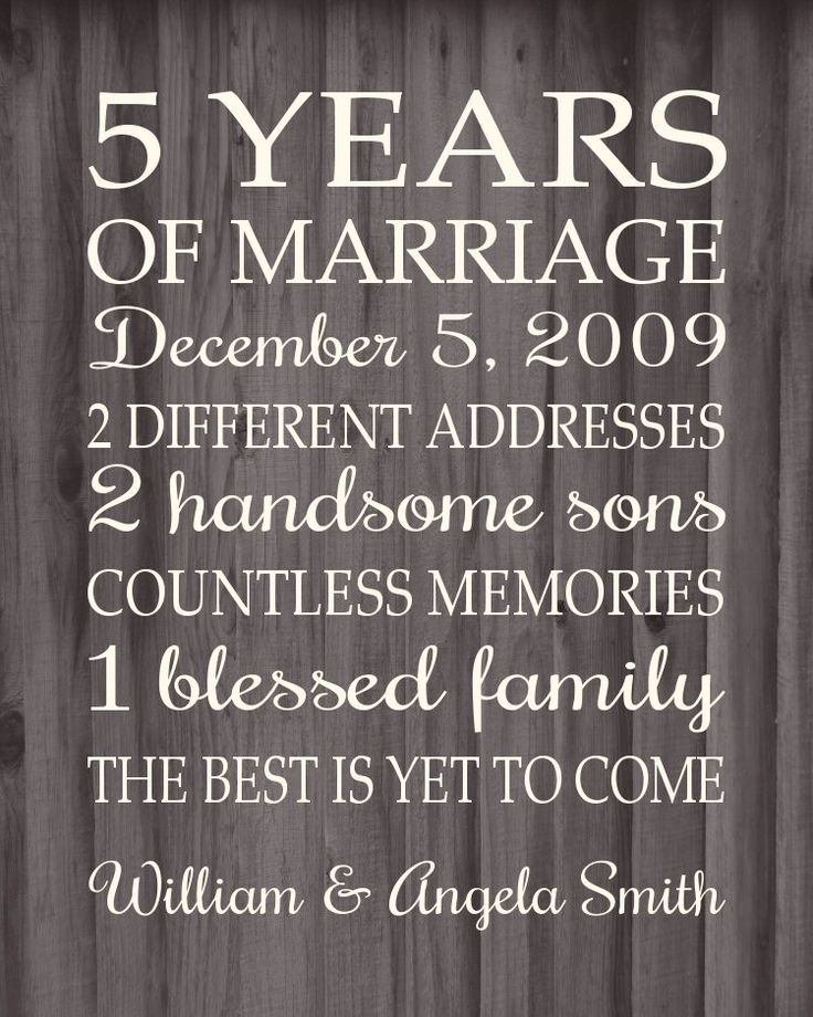 5 Year Anniversary Gift Wood Theme Prints By Christine