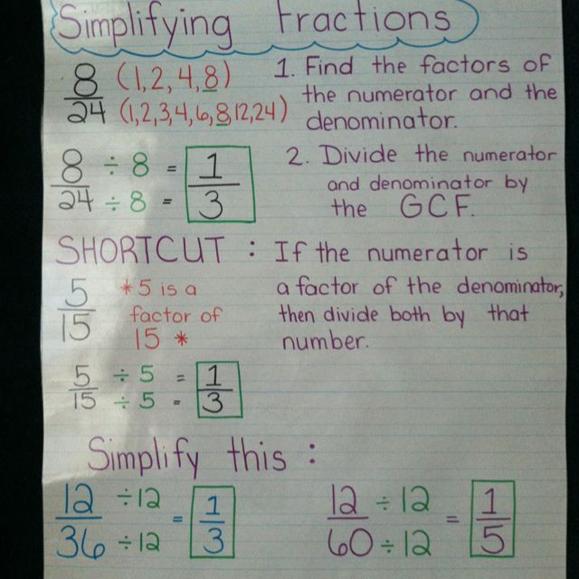 Multiplying 2 fractions: fraction model