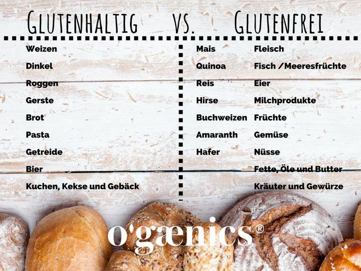 Die häufigsten Quellen von Gluten in der Ernährung sind Weizen, Dinkel, Roggen, Gerste, Brot, Pasta, Bier, Kuchen, Kekse und Gebäck. Weizen wird auch bei allen Arten von verarbeiteten Nahrungsmitteln zugesetzt. Wenn Sie Gluten vermeiden wollen, dann beginnen Sie also besser, Lebensmittel-Etiketten zu lesen.