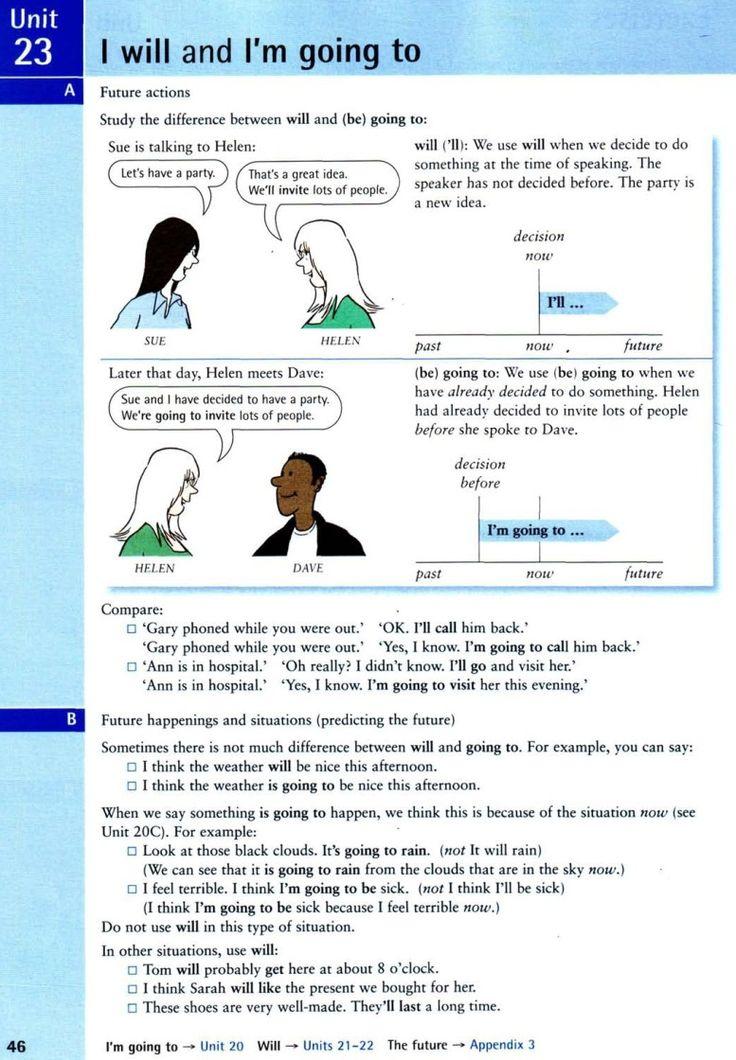 Pin by Chris Jin on Writing English grammar, Learn