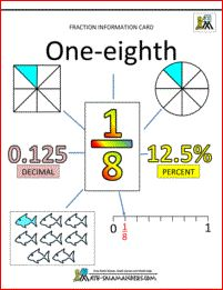 fraction activities eighths 1