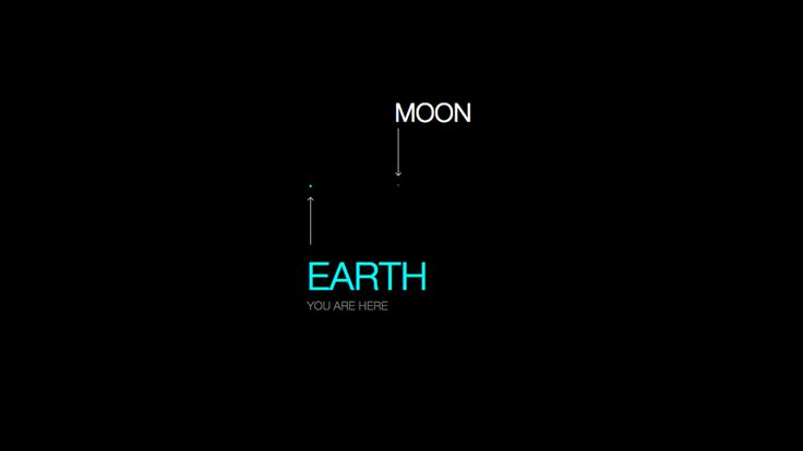 This 'tediously accurate' map of the Solar System puts the space into space