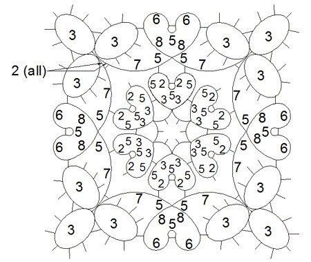 441704701 likewise 265259351 likewise Geometric mandala also 484815045 as well Corner Border Designs. on a circle in square motif pattern