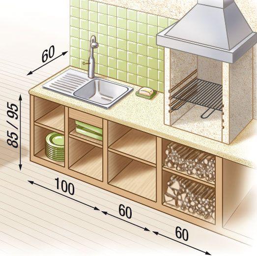 Encombrement et dimensions d'une cuisine de plein air comprenant barbecue, évier, petit plant de travail