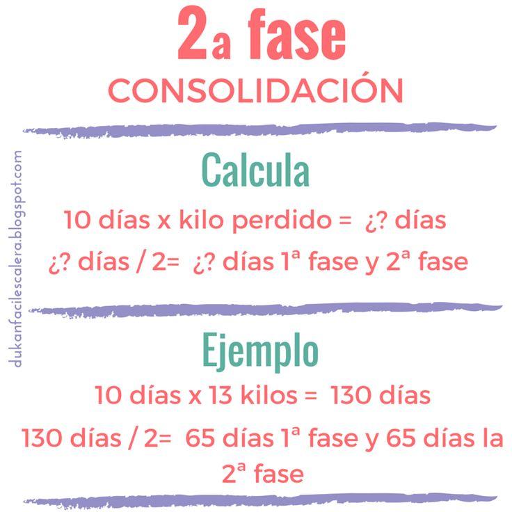 El método suave de Dukan: La escalera nutricional : Cómo funciona la 2ª Fase de la escalera nutricional: CONSOLIDACIÓN