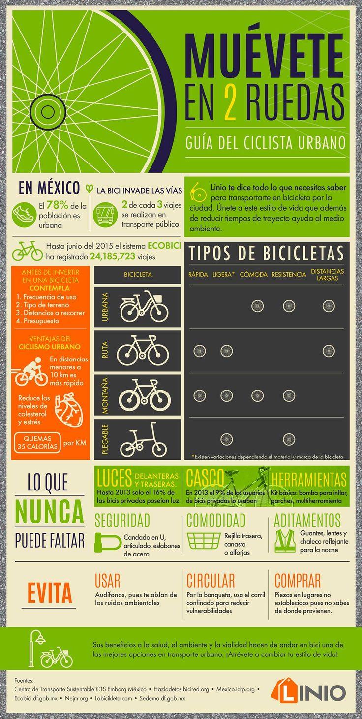 Guía para moverte en bici por la ciudad | Cletofilia