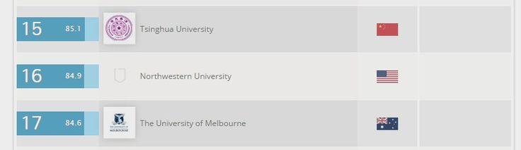 QS World University Rankings by Subject 2014 - Engineering - Mechanical, Aeronautical & Manufacturing | Top Universities