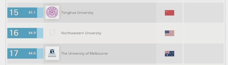 QS World University Rankings by Subject 2014 - Engineering - Mechanical, Aeronautical & Manufacturing | Top Universities