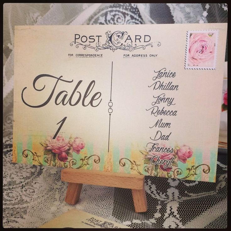POSTCARD TABLE NUMBERS - VINTAGE STYLE DIY TABLE PLAN CARDS - VINTAGE WEDDING