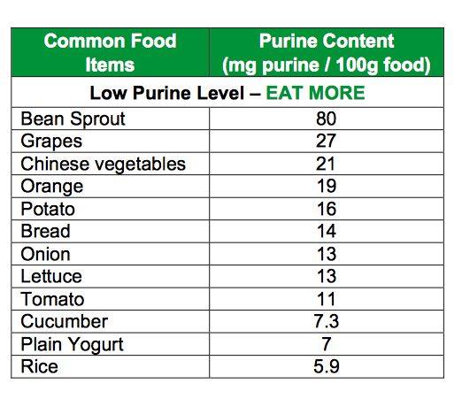17 best images about nutrition facts on pinterest boost