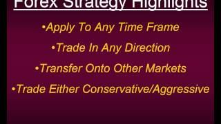 Steven Primo s Top Trading Strategies For The Forex Markets [Tags: FOREX STRATEGIES Forex markets Primo Steven Strategies Trading]