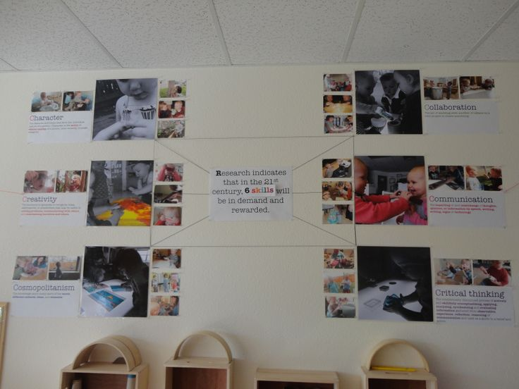 This is an example of how a teacher uses photos to exemplify the main ideas that they are researching in the classroom. These photos are accompanied with brief descriptions. This style of display speaks to both children and adults as the audience.