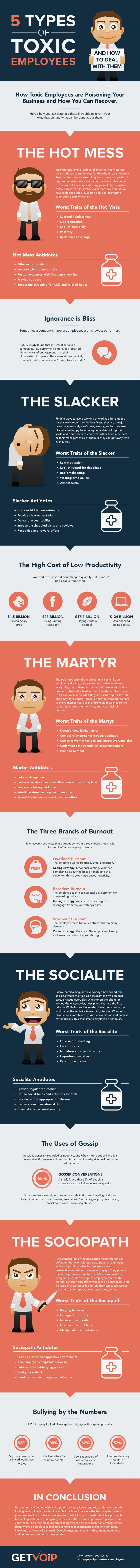 5 Types of Toxic Employees and How to Deal with Them #infographic #Employees…