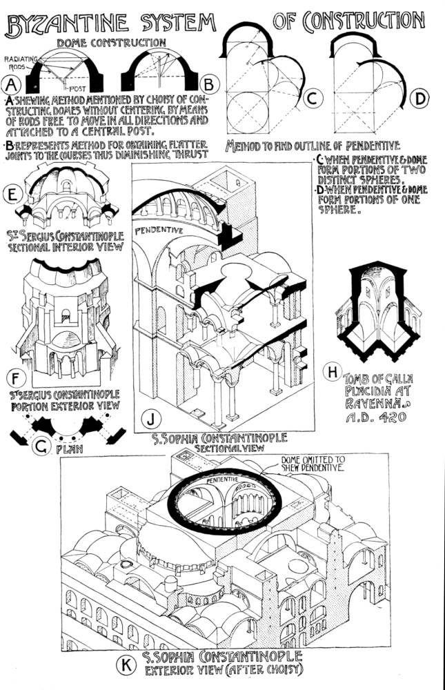 Byzantine Architecture | Byzantine Architecture by Banister Fletcher