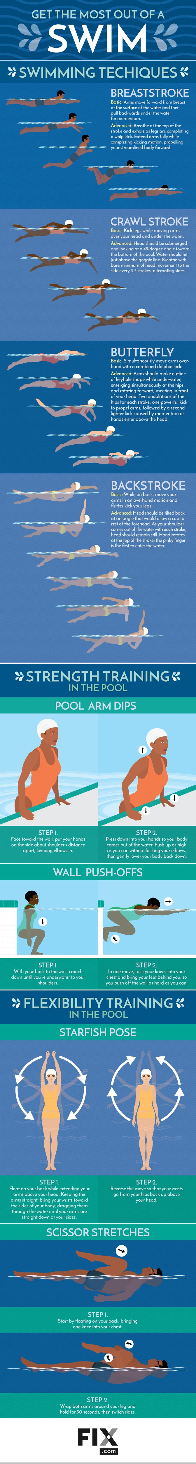 Get the Most Out of a Swim: Swimming Techniques   https://www.fix.com/blog/benefits-of-water-workouts/