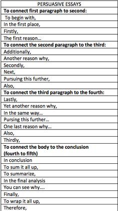 the best transition words for essays ideas for essay writing