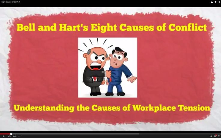 Bell and Hart's Eight Causes of Conflict In this video, we'll look at eight common causes of conflict in the workplace, and we'll explore how you can use them to manage conflict more effectively.