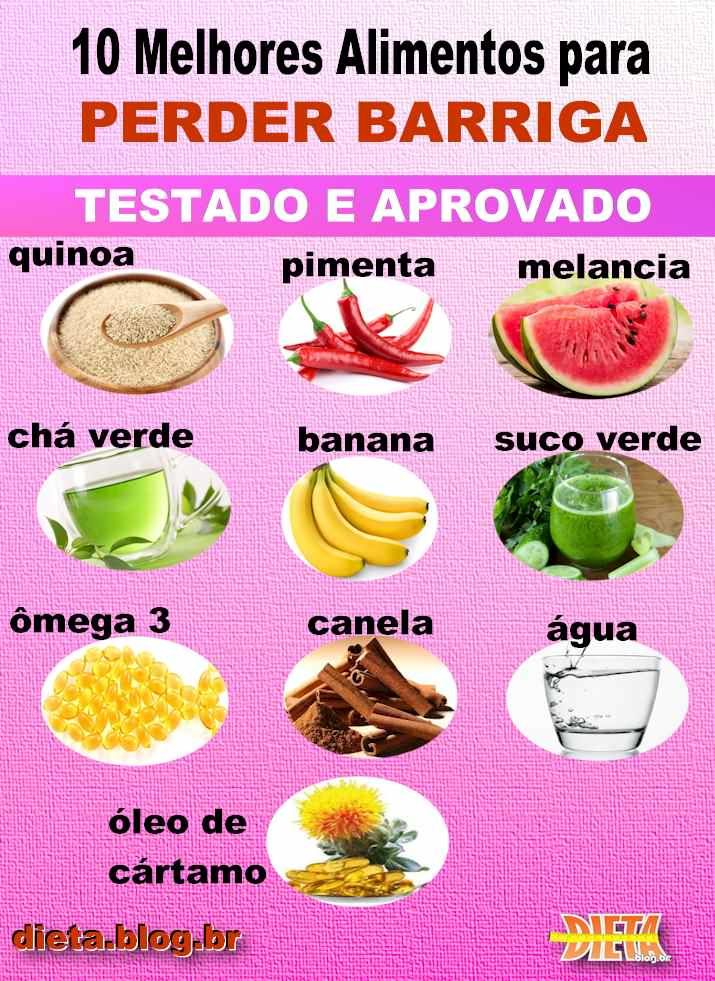 Alimentos Que Ajudam A Perder Gordura Abdominal Google Search