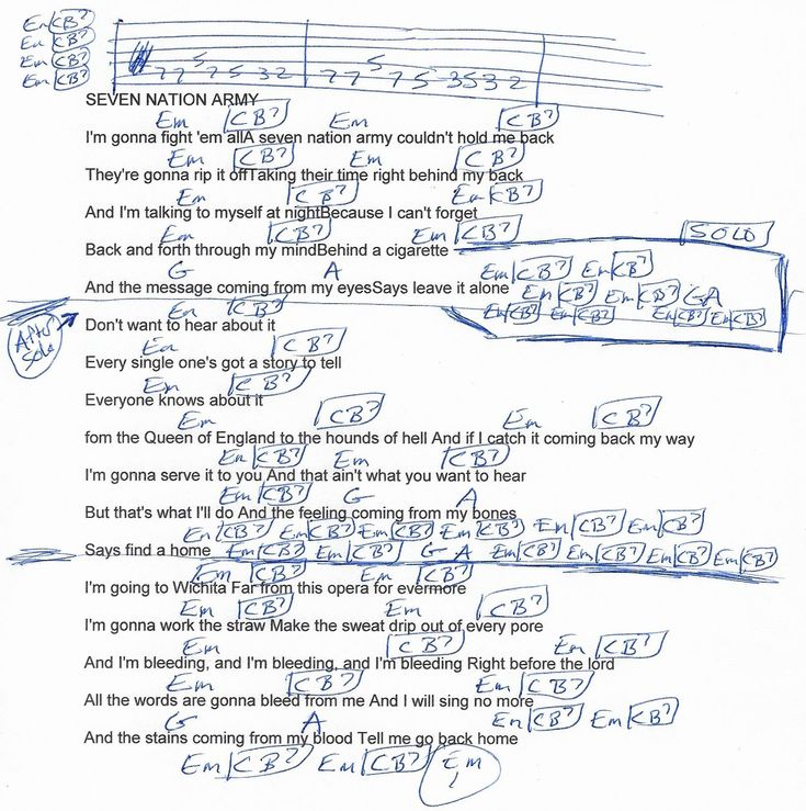 515 Best 2018 Guitar Lesson Chord Charts Images On Pinterest