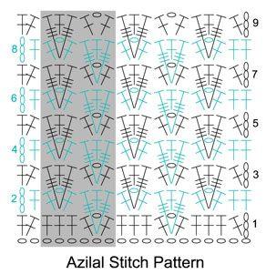 Crochet Azilal Stitch - Chart