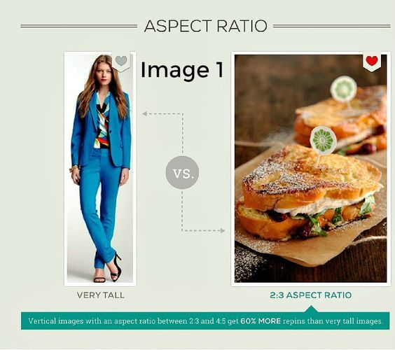 One of the 5 keys to success with Pinterest is quality images. What exactly is the criteria for quality images on Pinterest? Aspect Ratio: (Image 1) Pinterest quality images should be vertical not horizontal. A ratio between 2:3 and 4:5 Click on pin and read more.
