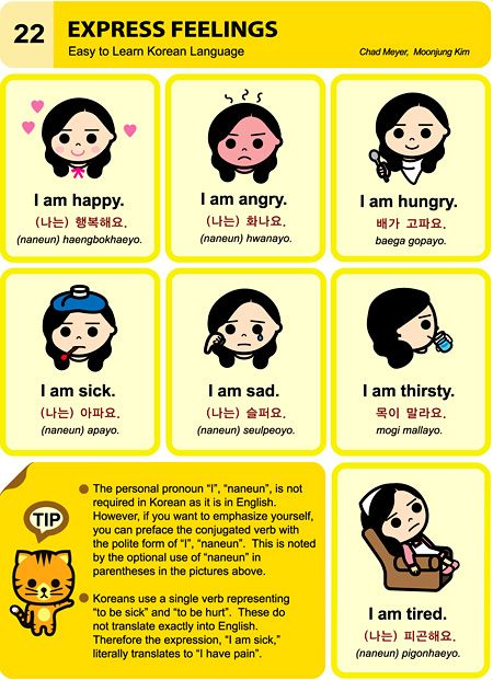 Korean language: Express feelings