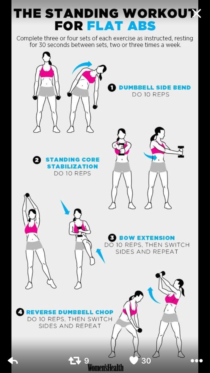 Pin by Caroline on Workouts (With images) Standing