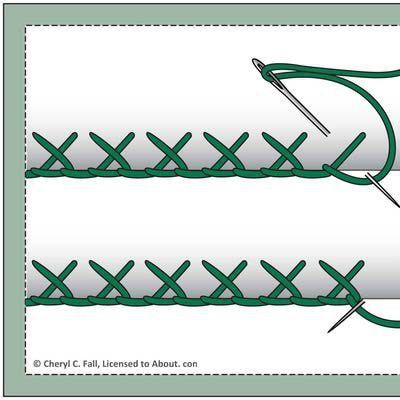 Crossed Buttonhole Stitch: Working the Crossed Buttonhole Stitch