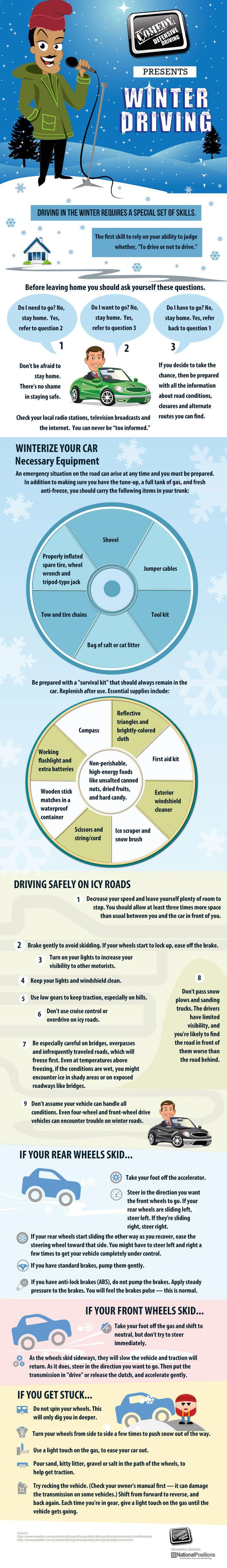 A guide to winter driving winter driving winter driving