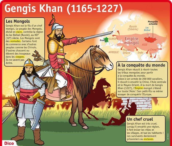 Fiche exposés : Gengis Khan (1165-1227)