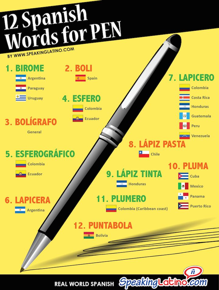 12 Spanish Words for PEN: Infographic and Posters | This simple and common item can be identified with so many words in Spanish-speaking countries. Take a look at this infographic that lists 12 Spanish words for pen and the countries that use them. But there's no need to panic or try to memorize all the words. If you use the word bolígrafo you can be understood almost anywhere. #LearnSpanish #SpanishTeachers #Posters
