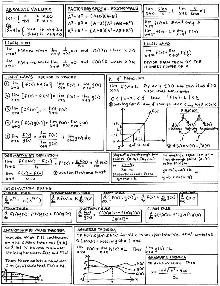 calculus cheat sheet - I made a sheet much like this when re-teaching myself calculus before grad school & the GACE...