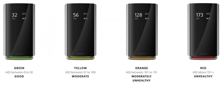 Air Quality Monitor | Jacob Jensen Design Shop