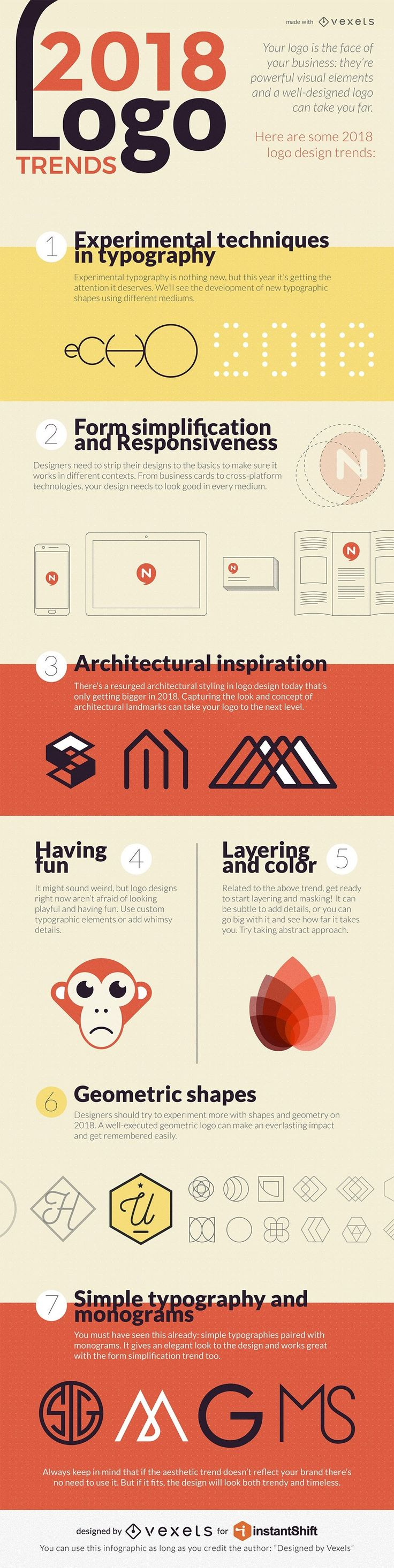 2018 Logo Design Trends – #Infographic