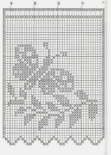 Artesanato com amor...by Lu Guimarães: Cortinas em Crochê com Gráfico
