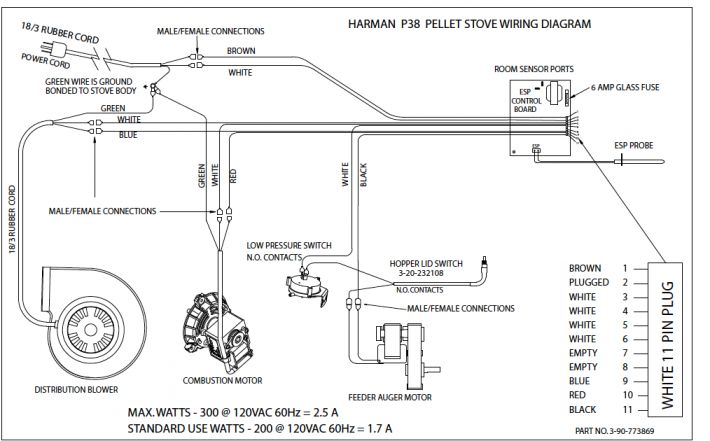 18 Stove Wiring Diagram Diagram Electrical Wiring Diagram Dual Oven