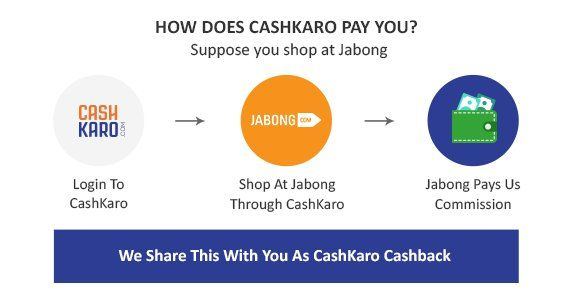 Want to know how you can make extra money with #CashKaro? We bring you exclusive #Cashback offers on 1500+ websites.  https://cashkaro.com/join-free-now