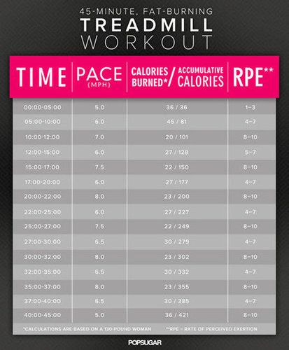 awesome interval workouts!