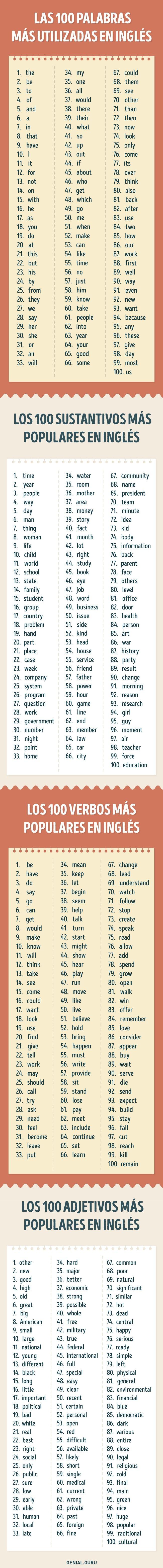 Inglés 500 palabras